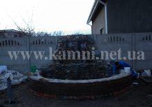 изготовление настенных водопадов Киев